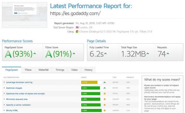 04-optimizar-velocidad-de-carga-y-rendimiento-de-la-web-resultados-test-velocidad-gtmetrix-min