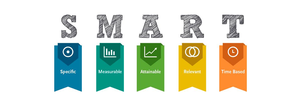 Estrategias de Contenidos SMART - Docmedia Marketing Dental