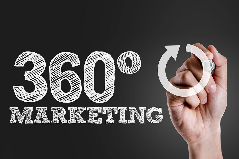 estrategia-marketing-360-para-clinicas